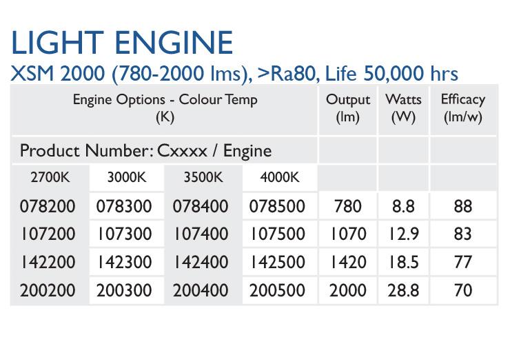 Light Engine XSM2000